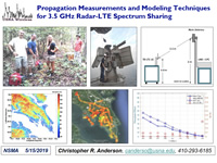 Propagation Measurements and Modeling Techniques for 3.5 GHz Radar LTE Spectrum Sharing